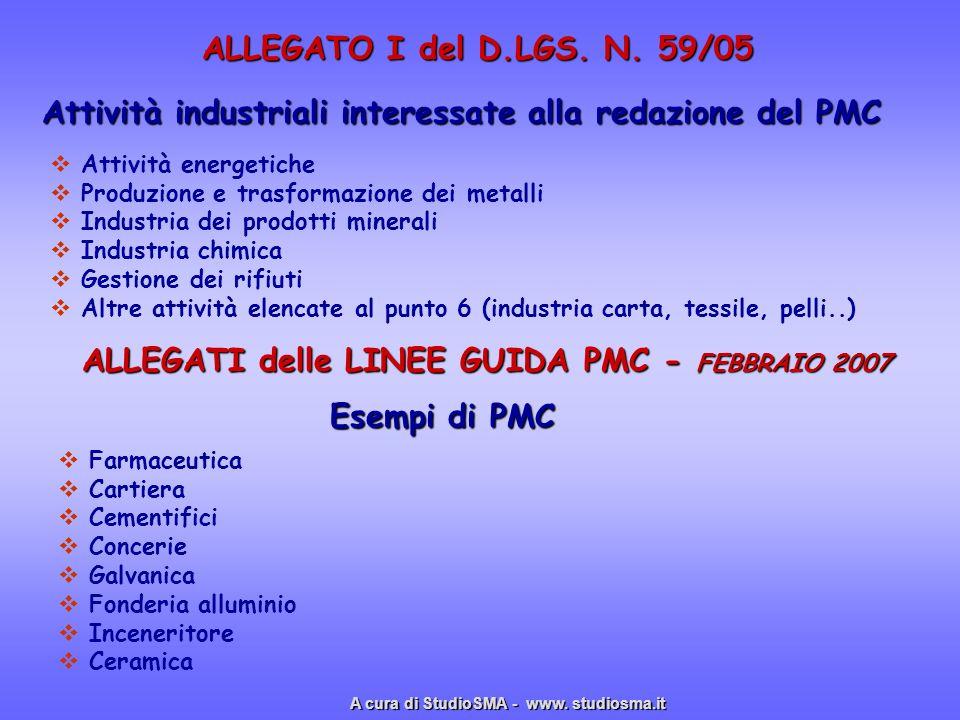 Attività industriali interessate alla redazione del PMC