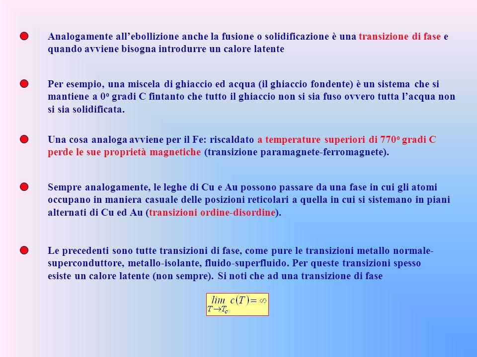 Analogamente all'ebollizione anche la fusione o solidificazione è una transizione di fase e