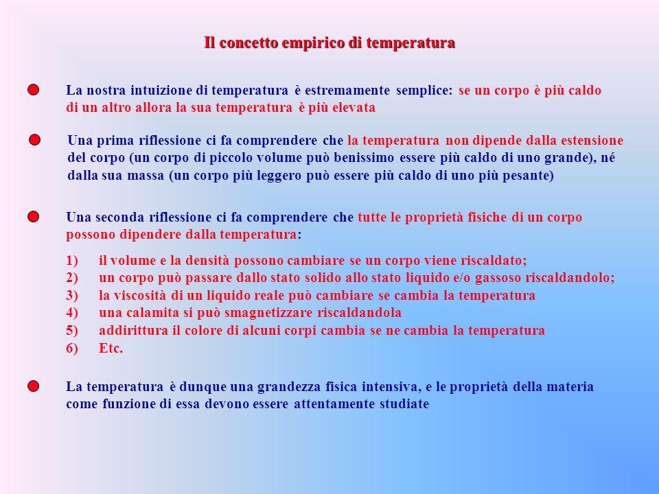 Il concetto empirico di temperatura