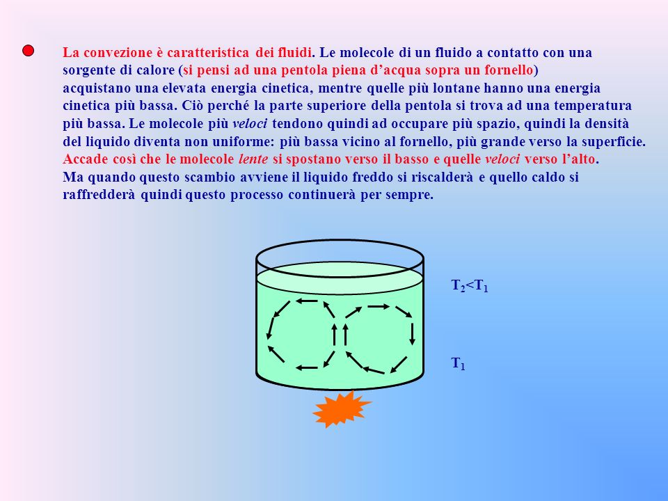 La convezione è caratteristica dei fluidi