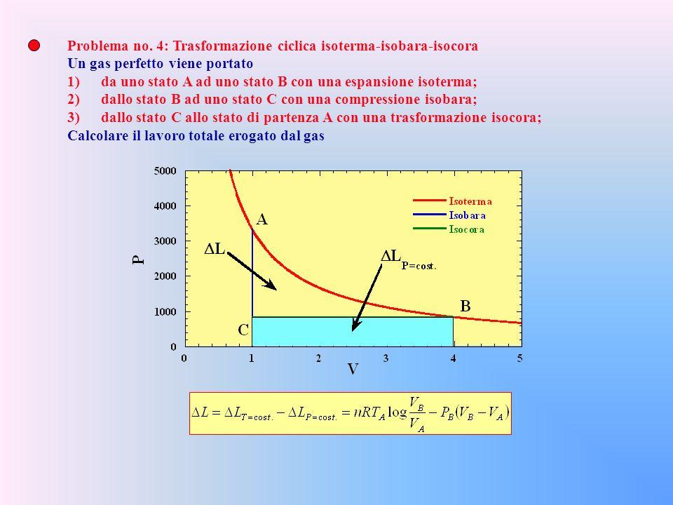 Problema no. 4: Trasformazione ciclica isoterma-isobara-isocora