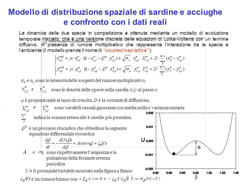 Modello di distribuzione spaziale di sardine e acciughe e confronto con i dati reali