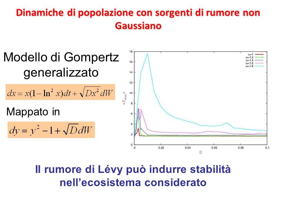 Dinamiche di popolazione con sorgenti di rumore non Gaussiano