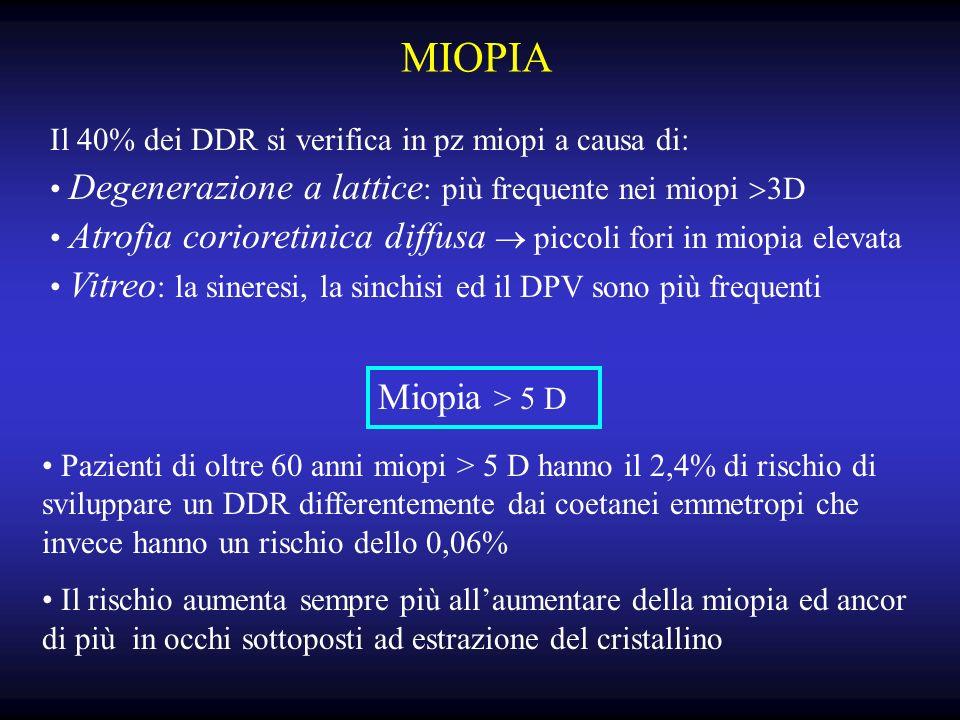 MIOPIA Il 40% dei DDR si verifica in pz miopi a causa di: Degenerazione a lattice: più frequente nei miopi 3D.