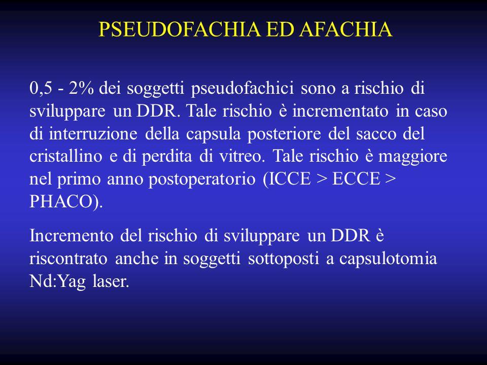 PSEUDOFACHIA ED AFACHIA