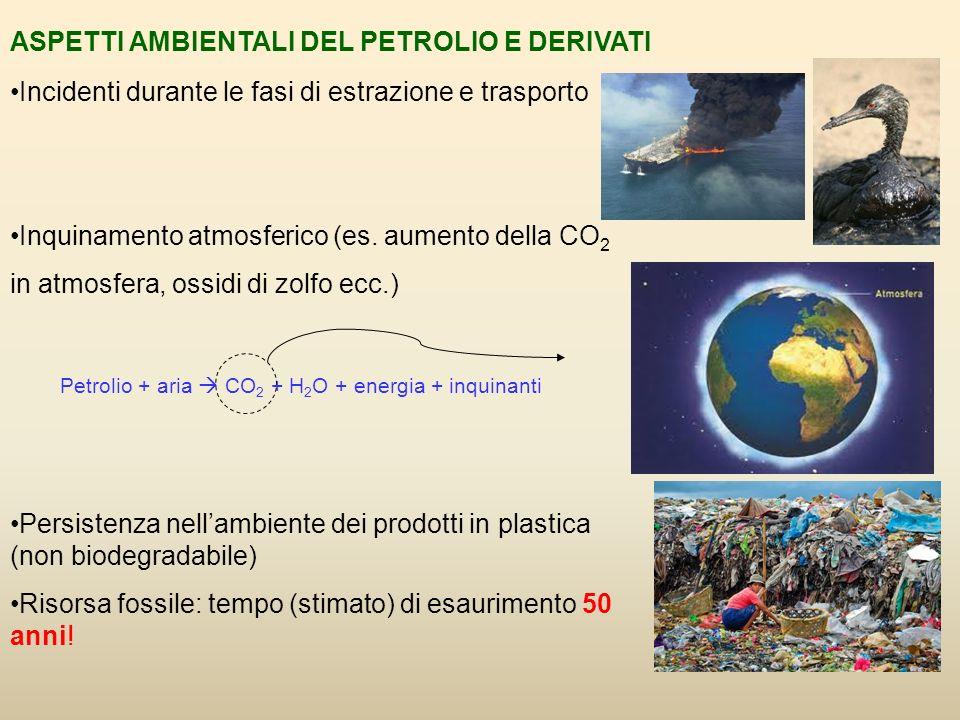 Petrolio + aria  CO2 + H2O + energia + inquinanti