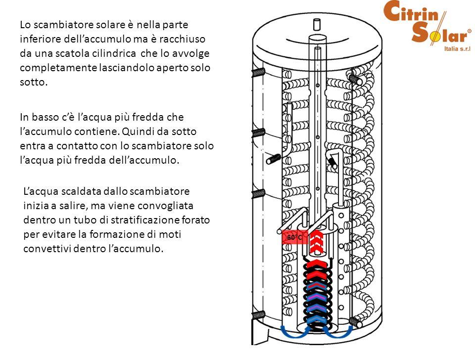Lo scambiatore solare è nella parte inferiore dell'accumulo ma è racchiuso da una scatola cilindrica che lo avvolge completamente lasciandolo aperto solo sotto.