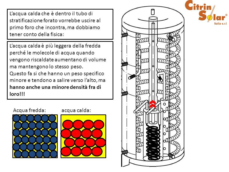 L'acqua calda che è dentro il tubo di stratificazione forato vorrebbe uscire al primo foro che incontra, ma dobbiamo tener conto della fisica: