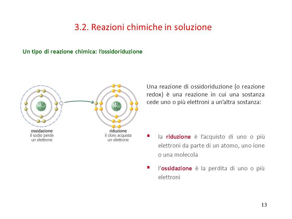 3.2. Reazioni chimiche in soluzione