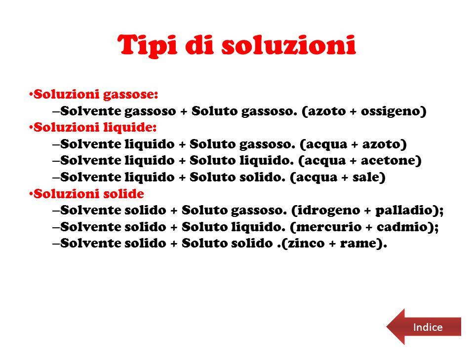Tipi di soluzioni Soluzioni gassose: