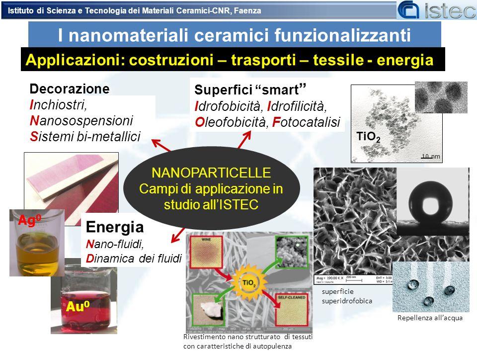 I nanomateriali ceramici funzionalizzanti