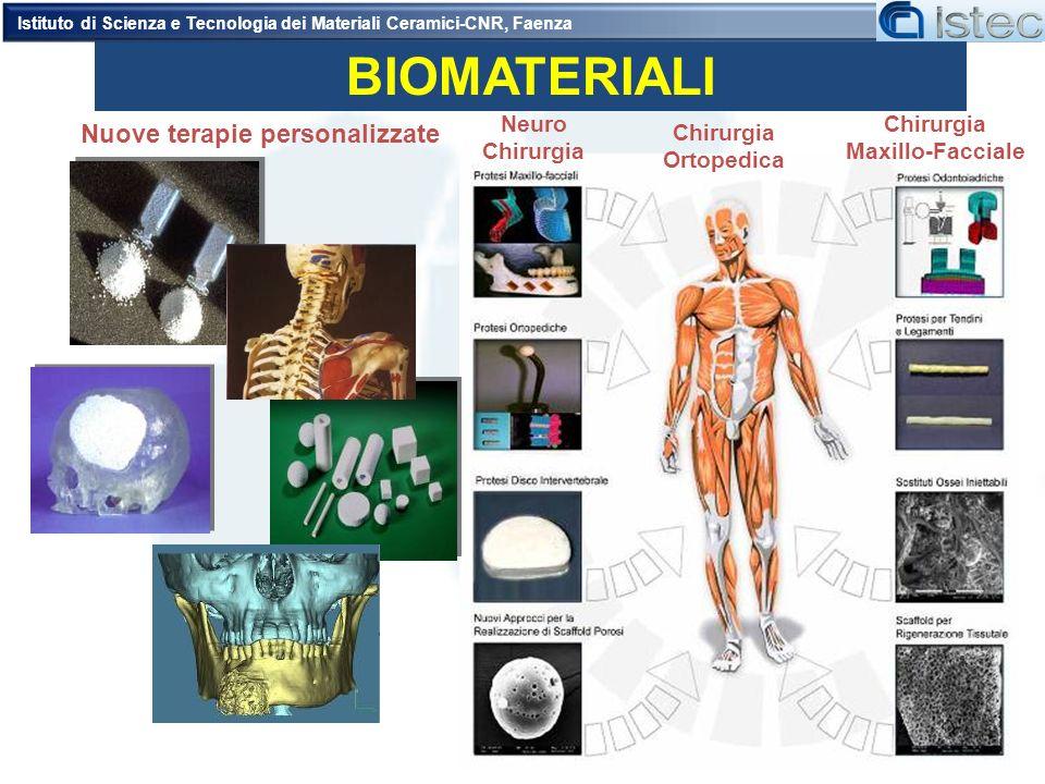 BIOMATERIALI Nuove terapie personalizzate Neuro Chirurgia Chirurgia