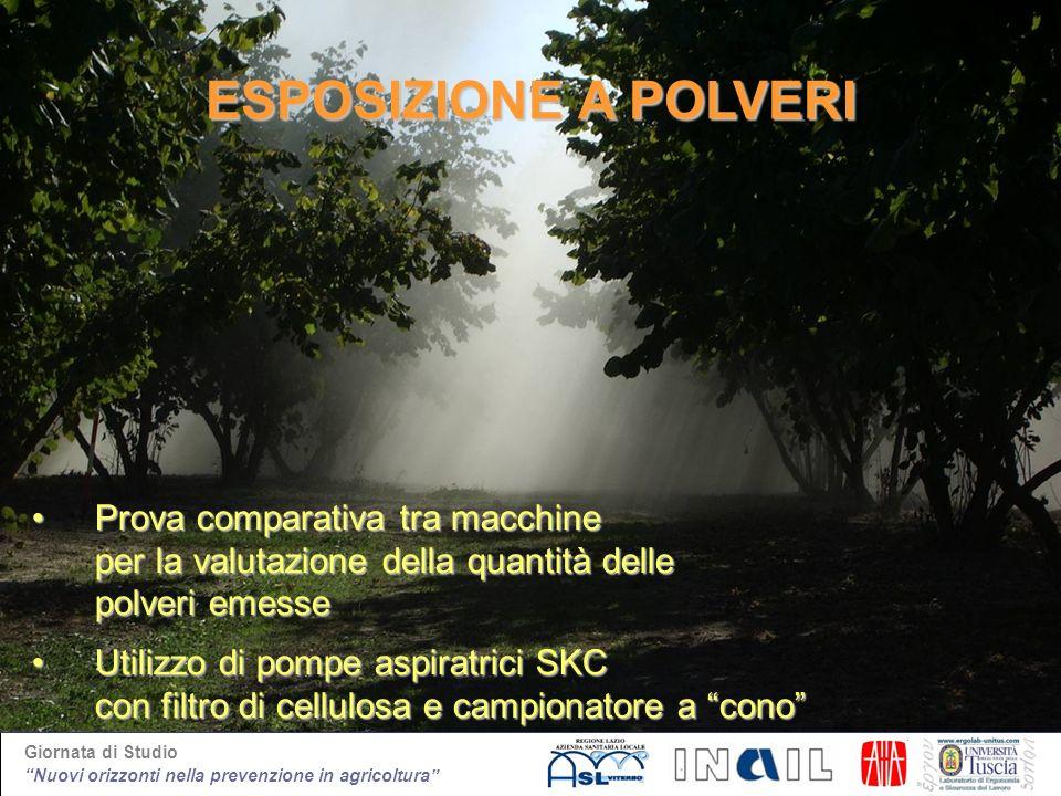 ESPOSIZIONE A POLVERIProva comparativa tra macchine per la valutazione della quantità delle polveri emesse.