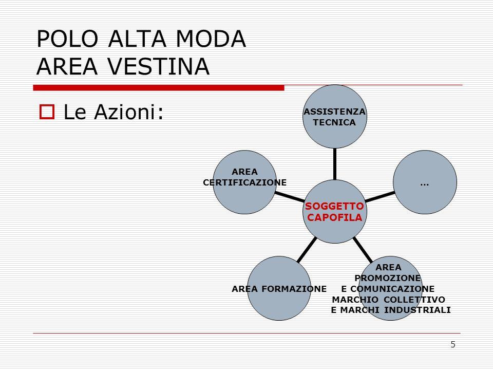 POLO ALTA MODA AREA VESTINA