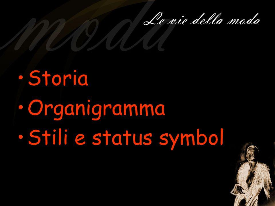 Le vie della moda Storia Organigramma Stili e status symbol