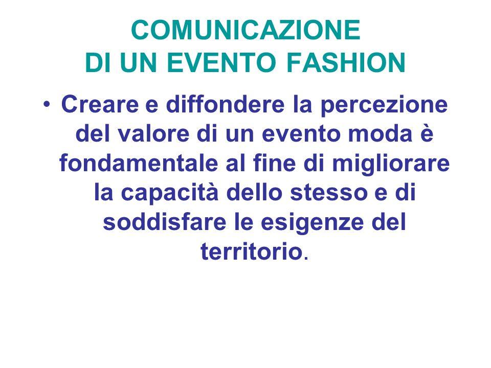 COMUNICAZIONE DI UN EVENTO FASHION