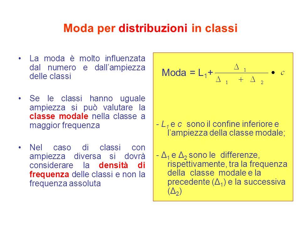 Moda per distribuzioni in classi