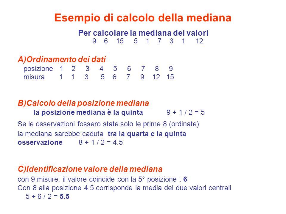 Esempio di calcolo della mediana