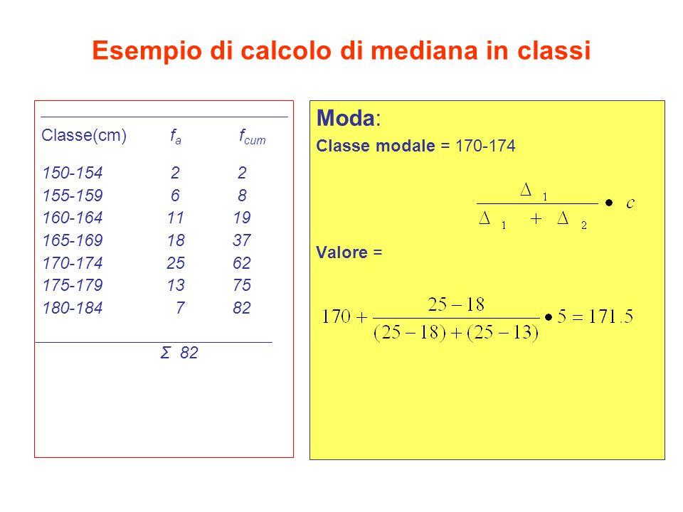 Esempio di calcolo di mediana in classi
