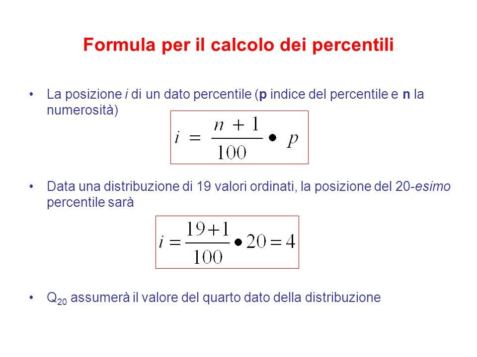 Formula per il calcolo dei percentili