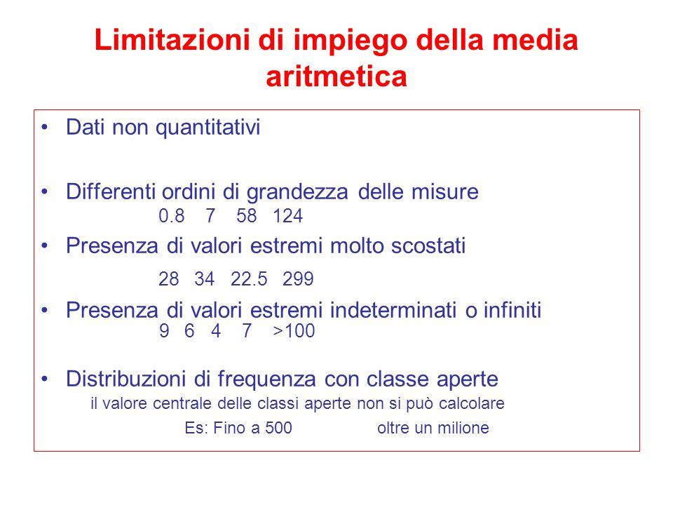 Limitazioni di impiego della media aritmetica
