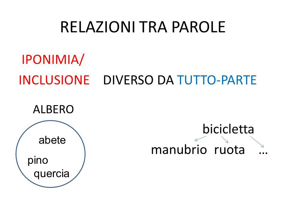 RELAZIONI TRA PAROLE INCLUSIONE DIVERSO DA TUTTO-PARTE bicicletta
