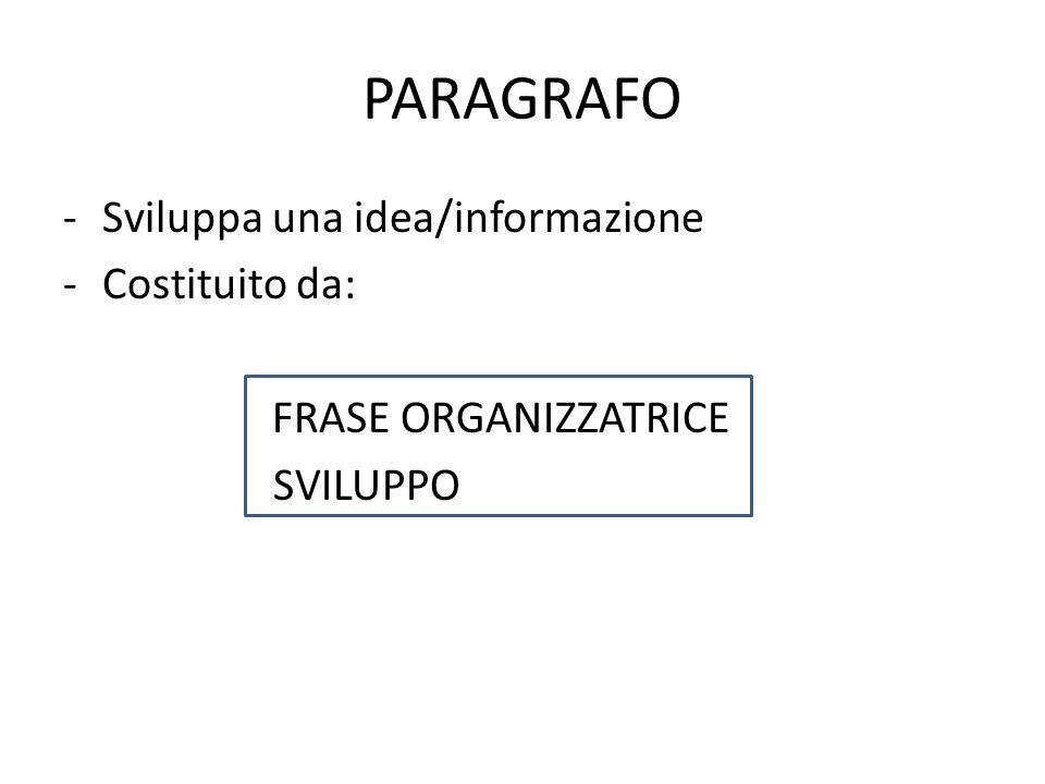 PARAGRAFO Sviluppa una idea/informazione Costituito da: