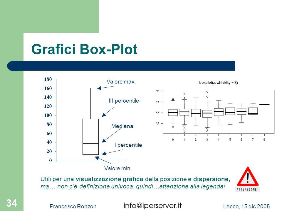 Grafici Box-Plot Valore max. III percentile. Mediana. I percentile. Valore min.