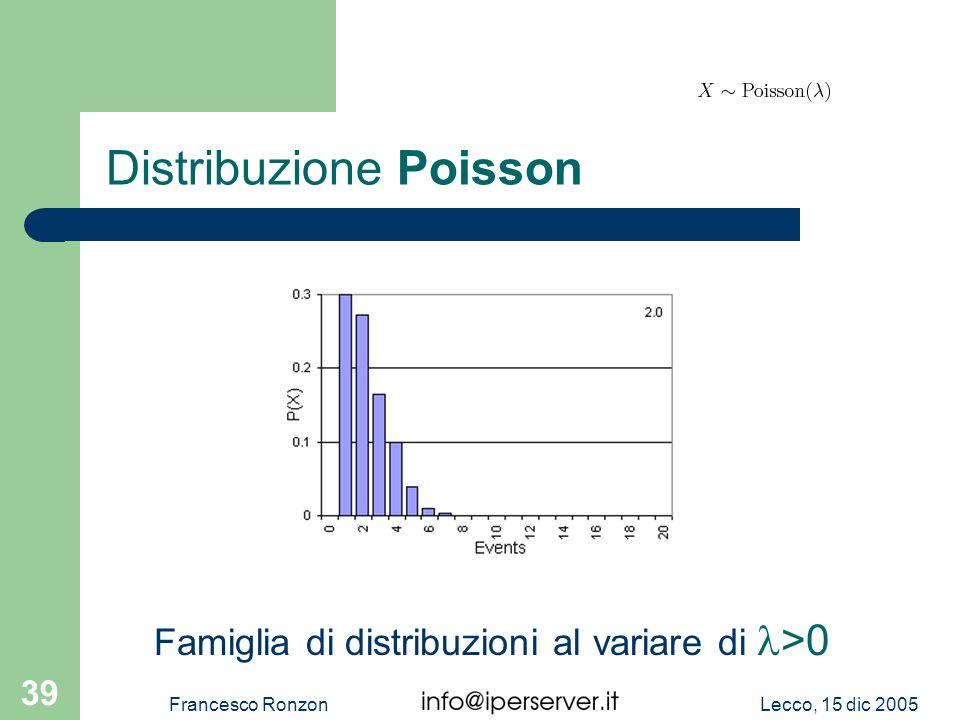 Distribuzione Poisson