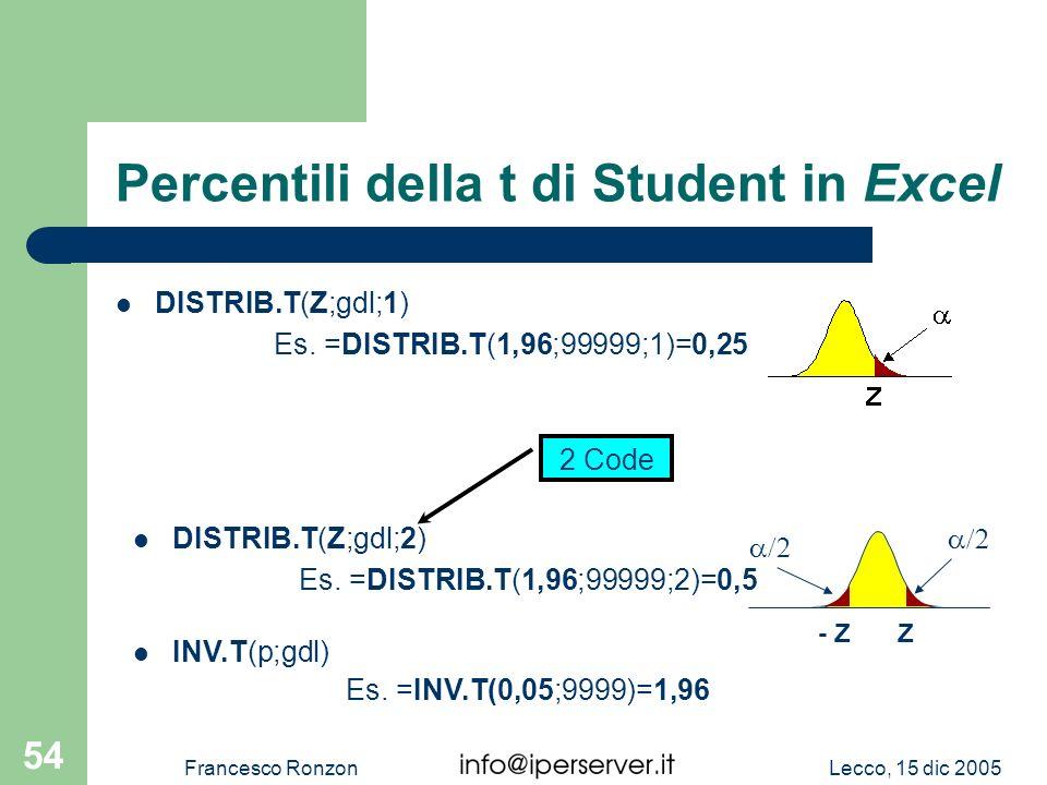 Percentili della t di Student in Excel