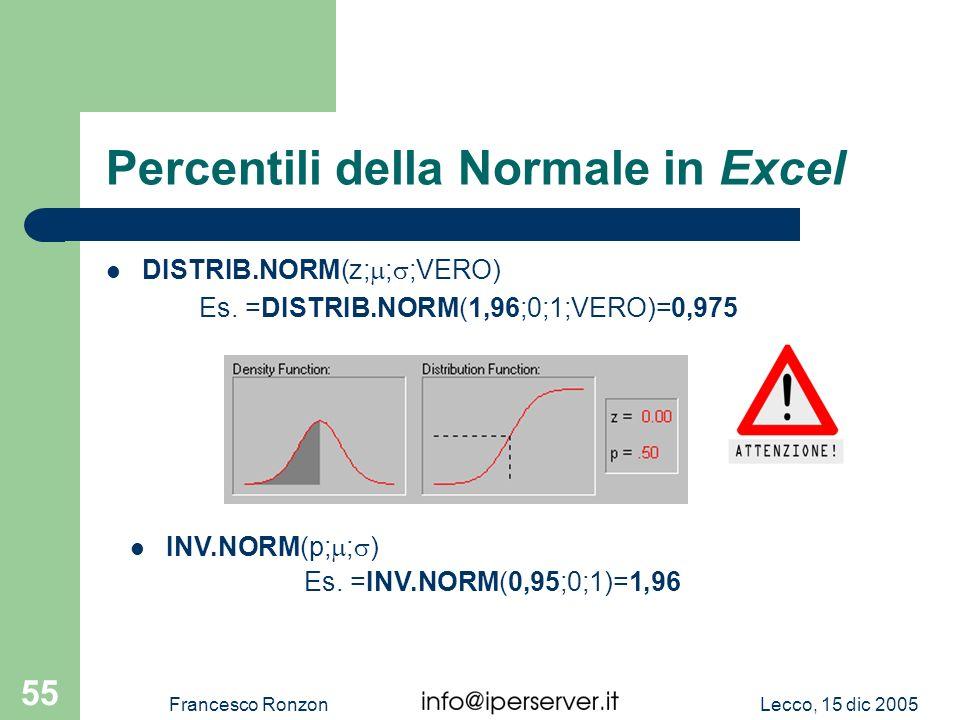 Percentili della Normale in Excel
