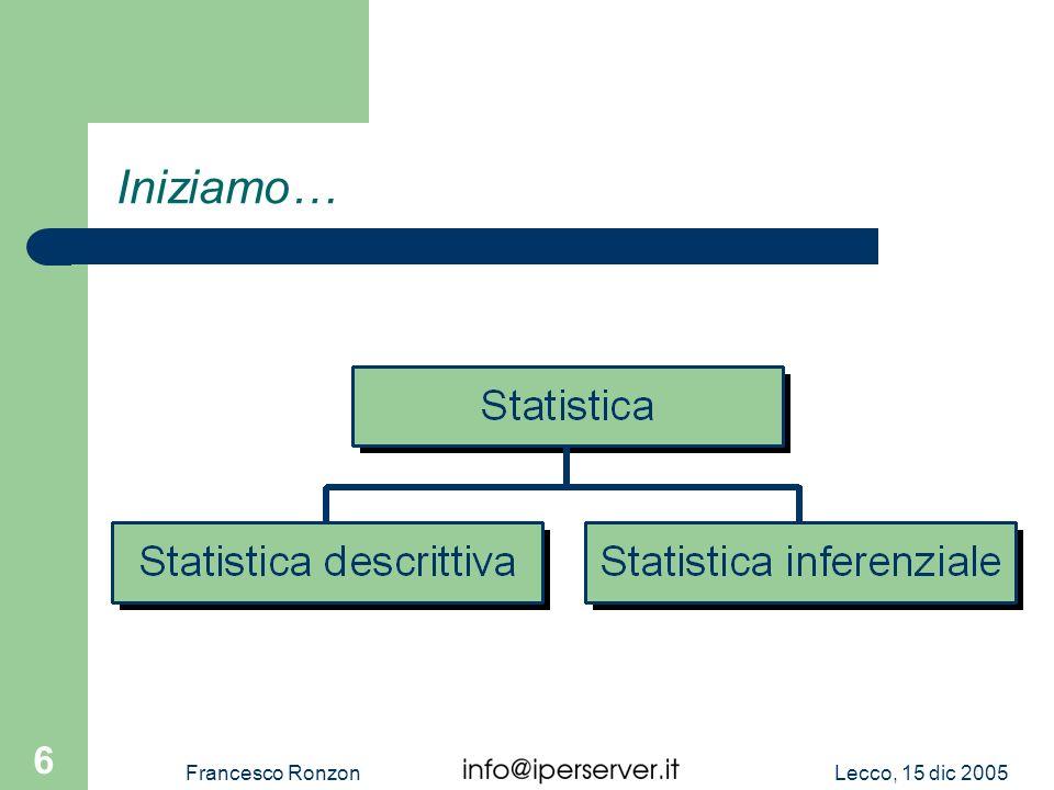 Iniziamo… Francesco Ronzon Lecco, 15 dic 2005