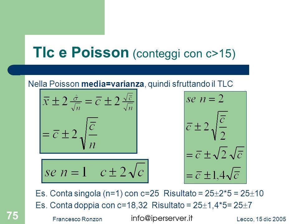 Tlc e Poisson (conteggi con c>15)