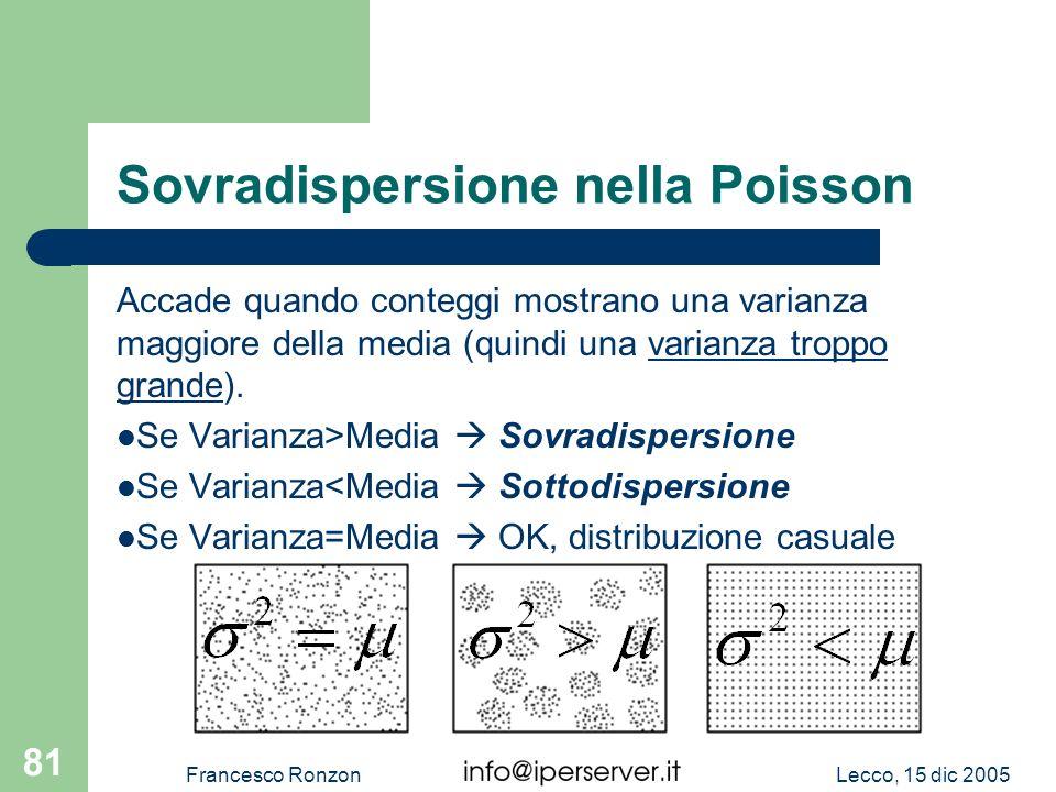 Sovradispersione nella Poisson
