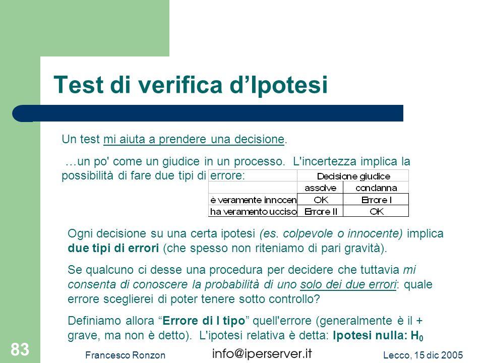 Test di verifica d'Ipotesi
