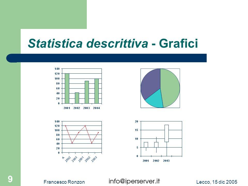Statistica descrittiva - Grafici