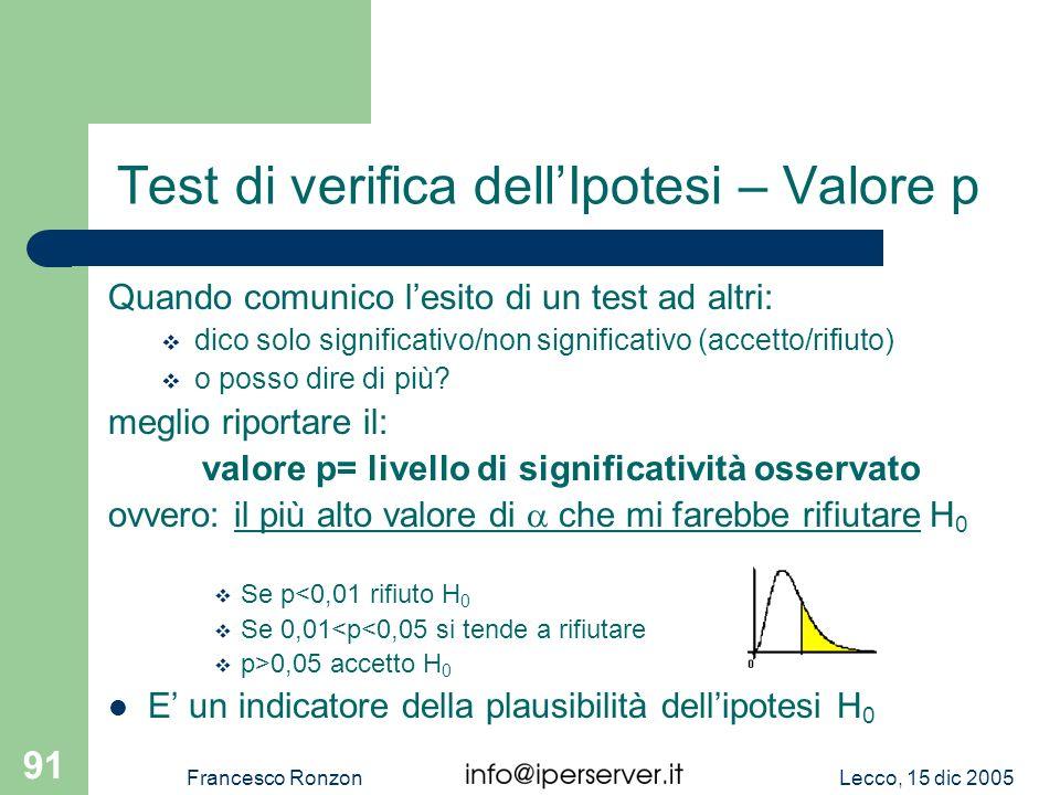 Test di verifica dell'Ipotesi – Valore p