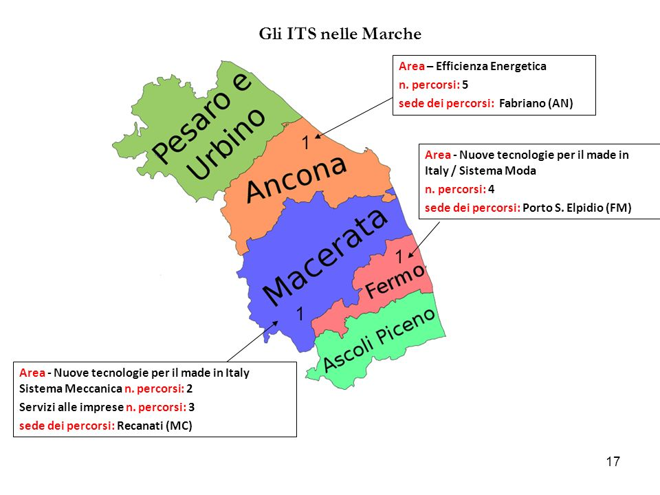 Gli ITS nelle Marche 1 1 1 Area – Efficienza Energetica n. percorsi: 5