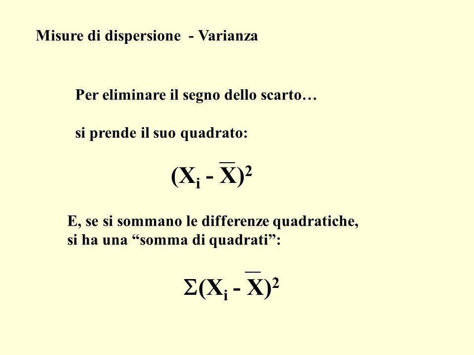 (Xi - X)2 S(Xi - X)2 Misure di dispersione - Varianza