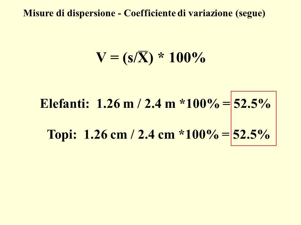 V = (s/X) * 100% Elefanti: 1.26 m / 2.4 m *100% = 52.5%