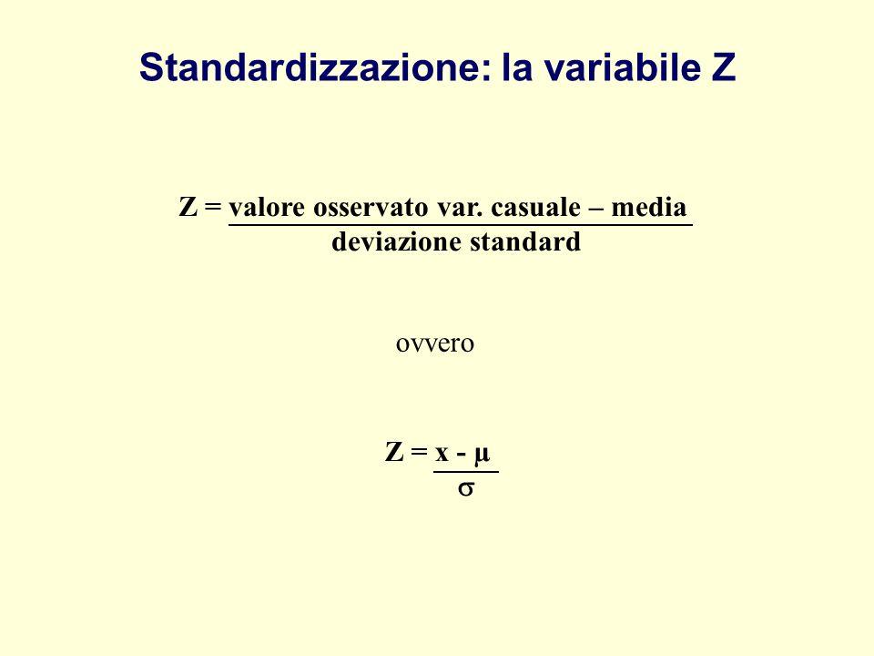 Standardizzazione: la variabile Z