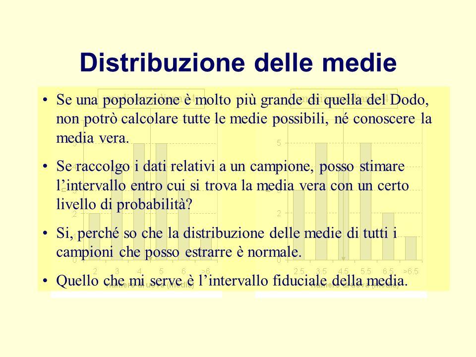 Distribuzione delle medie
