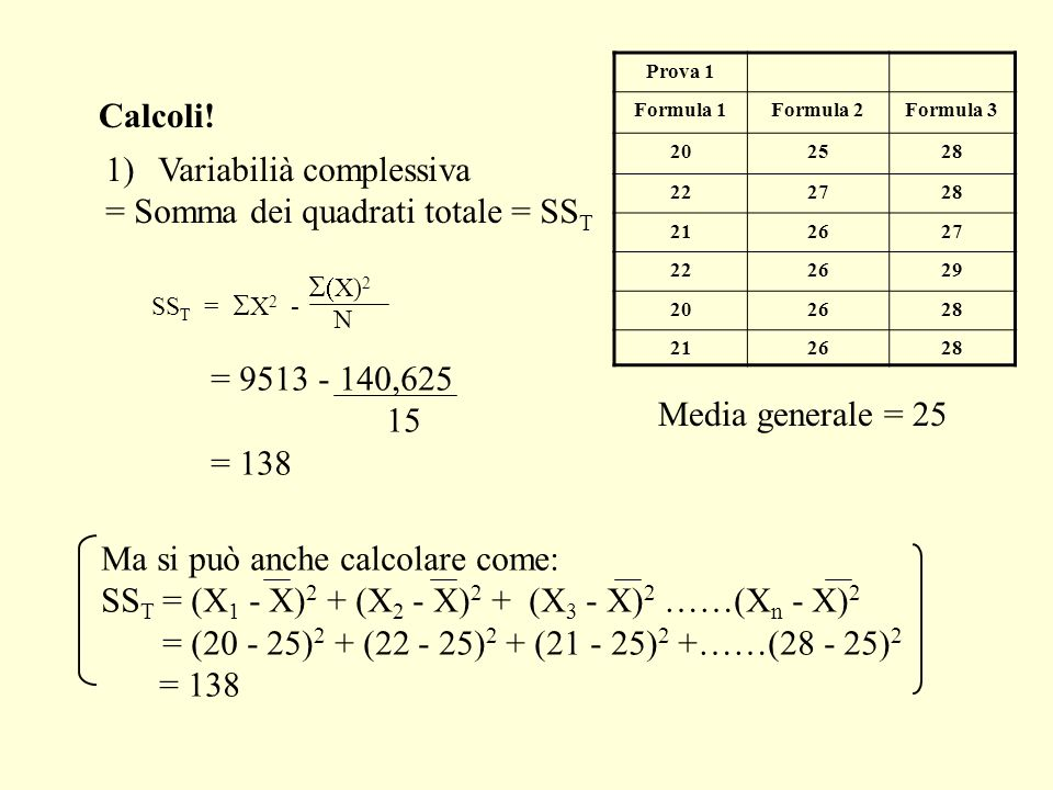 Variabilià complessiva = Somma dei quadrati totale = SST