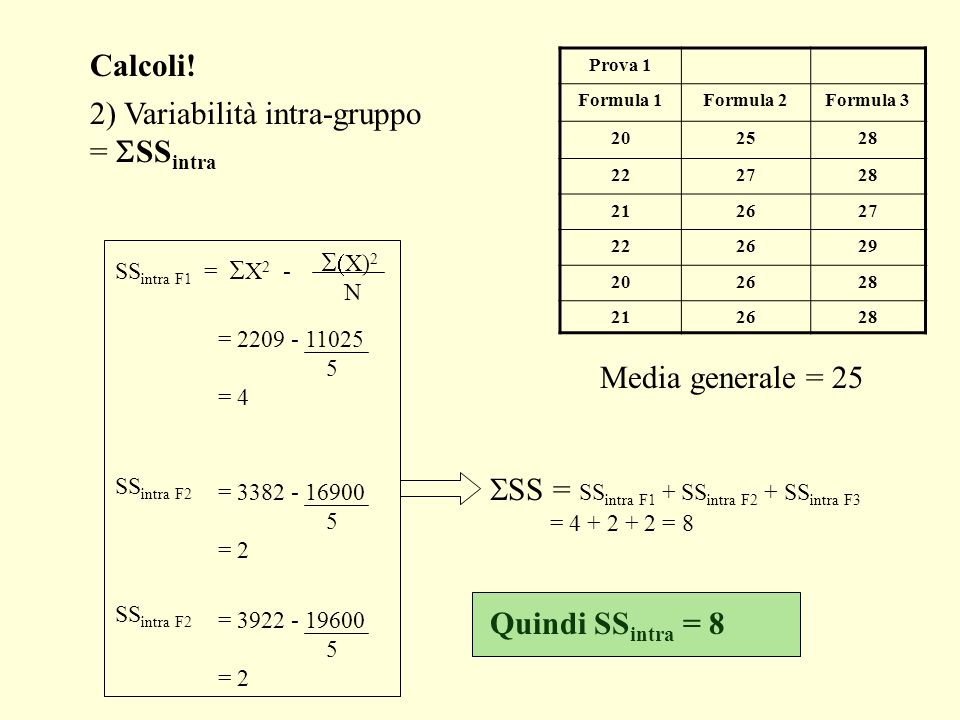 2) Variabilità intra-gruppo = SSSintra