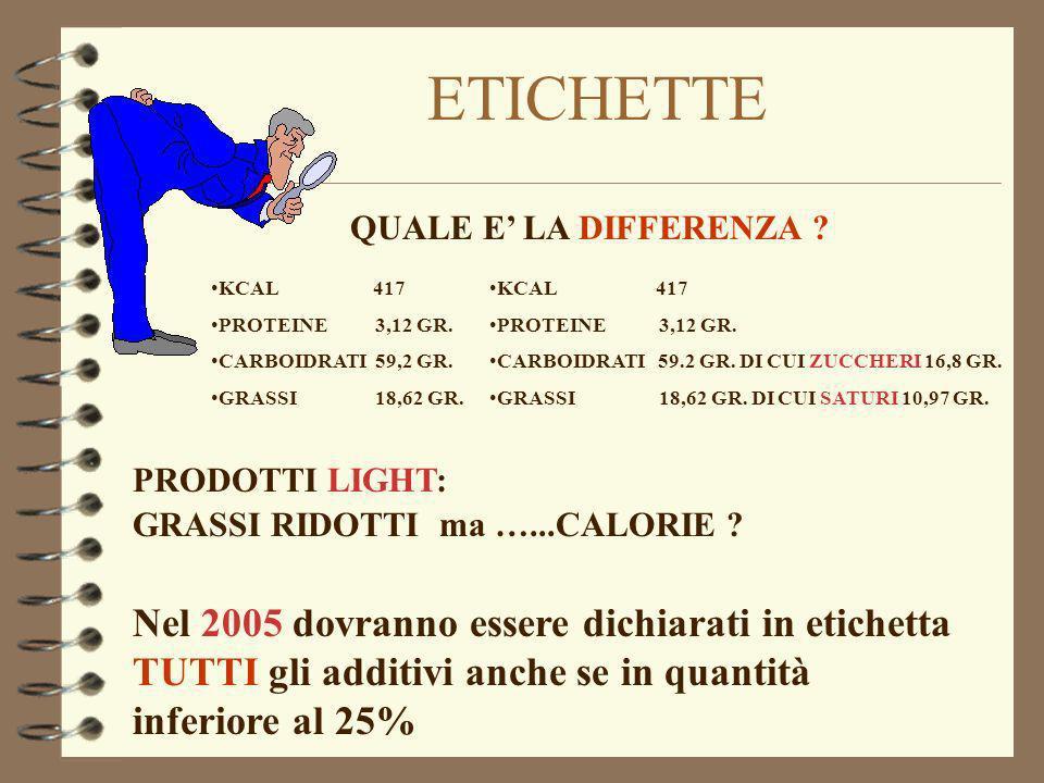 ETICHETTE QUALE E' LA DIFFERENZA KCAL 417. PROTEINE 3,12 GR. CARBOIDRATI 59,2 GR.