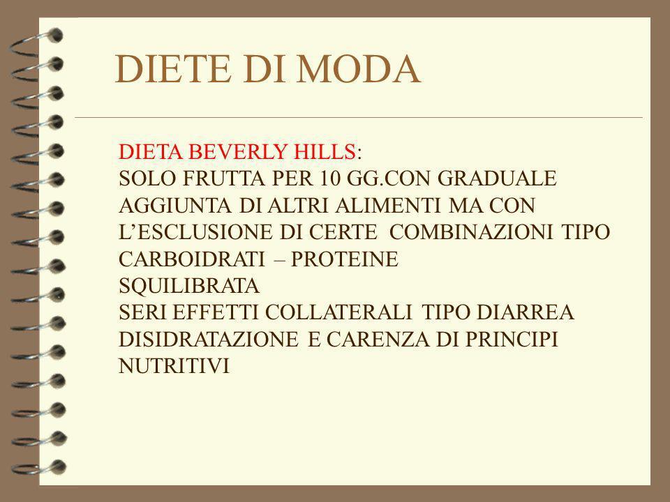 DIETE DI MODA DIETA BEVERLY HILLS: