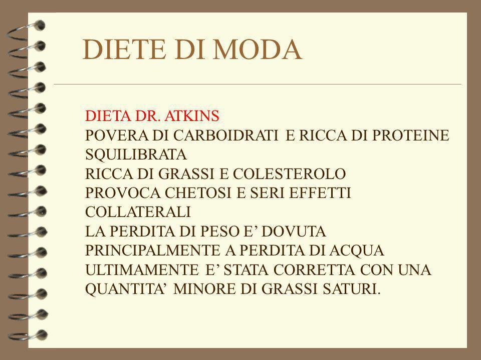 DIETE DI MODA DIETA DR. ATKINS