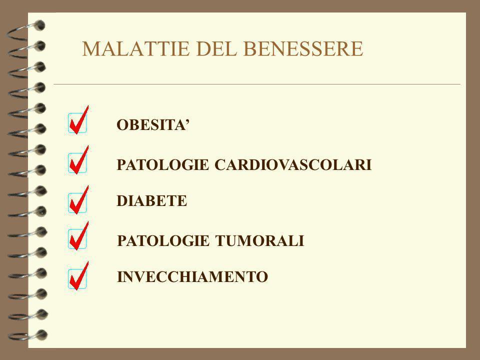 MALATTIE DEL BENESSERE