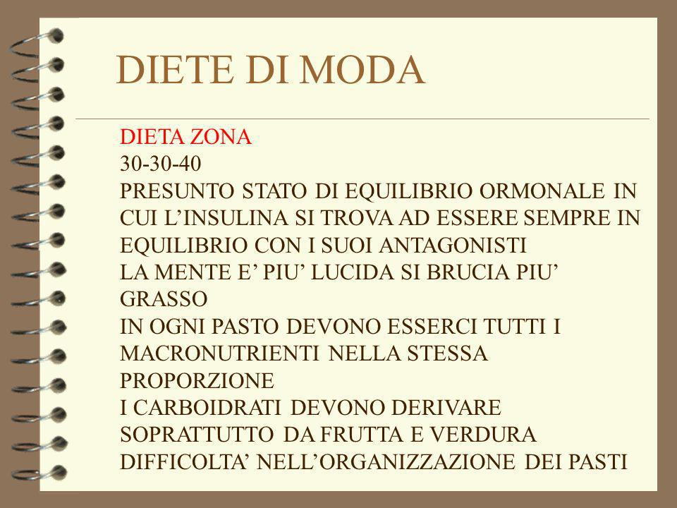 DIETE DI MODA DIETA ZONA 30-30-40