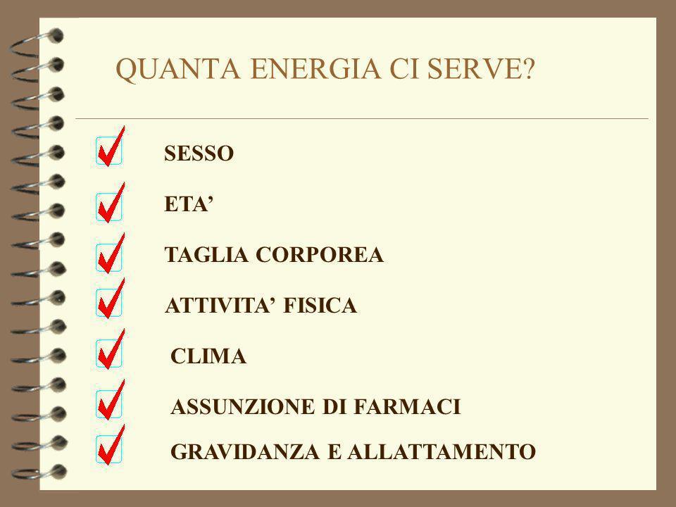 QUANTA ENERGIA CI SERVE